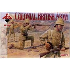 Колониальная британская армия, 1890
