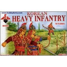 Корейская тяжелая пехота, XVI-XVII века